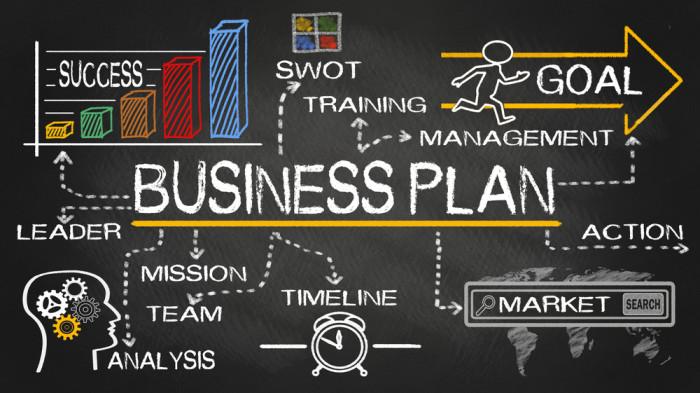 Business Planning for the Veteran Entrepreneur
